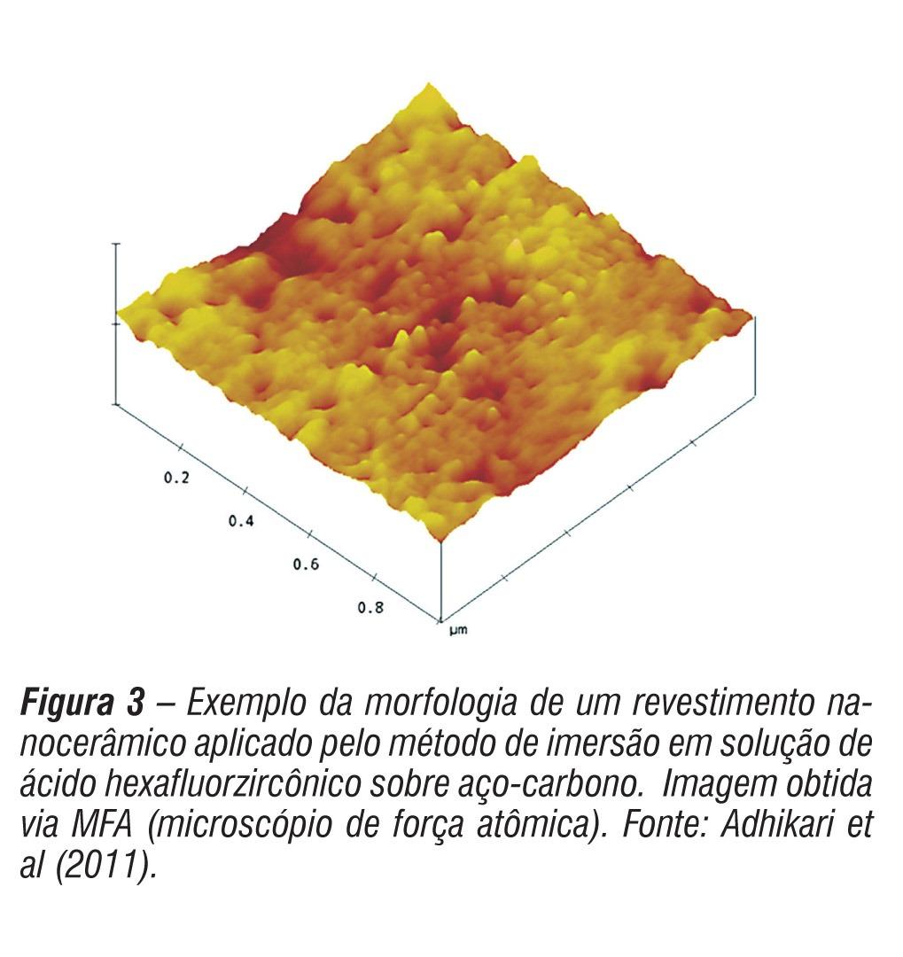 Química e Derivados, A importância do revestimento nanocerâmico na indústria automotiva original (OEM)