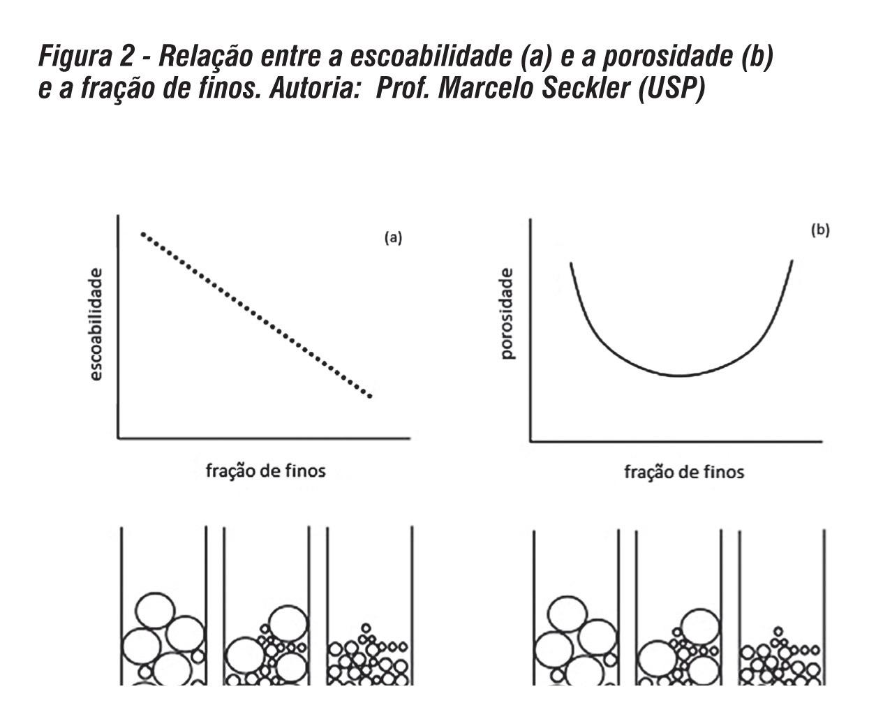 Química e Derivados - ABEQ Cristalização: separação, purificação e complexidade